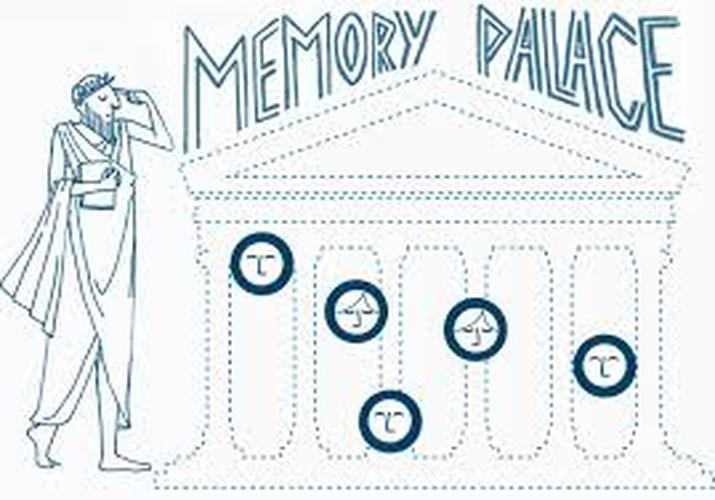 The Ancient Greek Secret to Attaining Super Memory